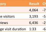 Blog Statistics Update December 2012 – January 2013