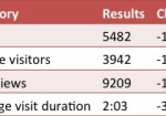Blog Statistics Update August – September 2013