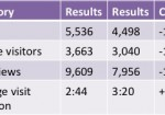 Blog Statistics Update February – March 2014