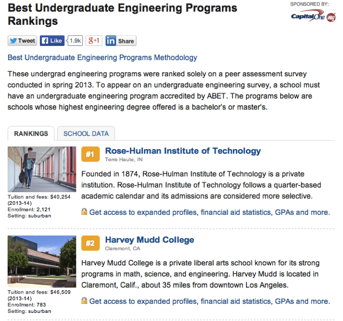 best undergrad engineering