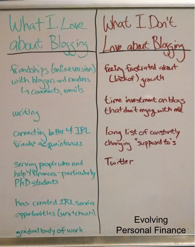 blogging pros and cons