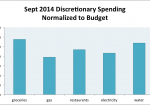 September 2014 Month in Review: Money