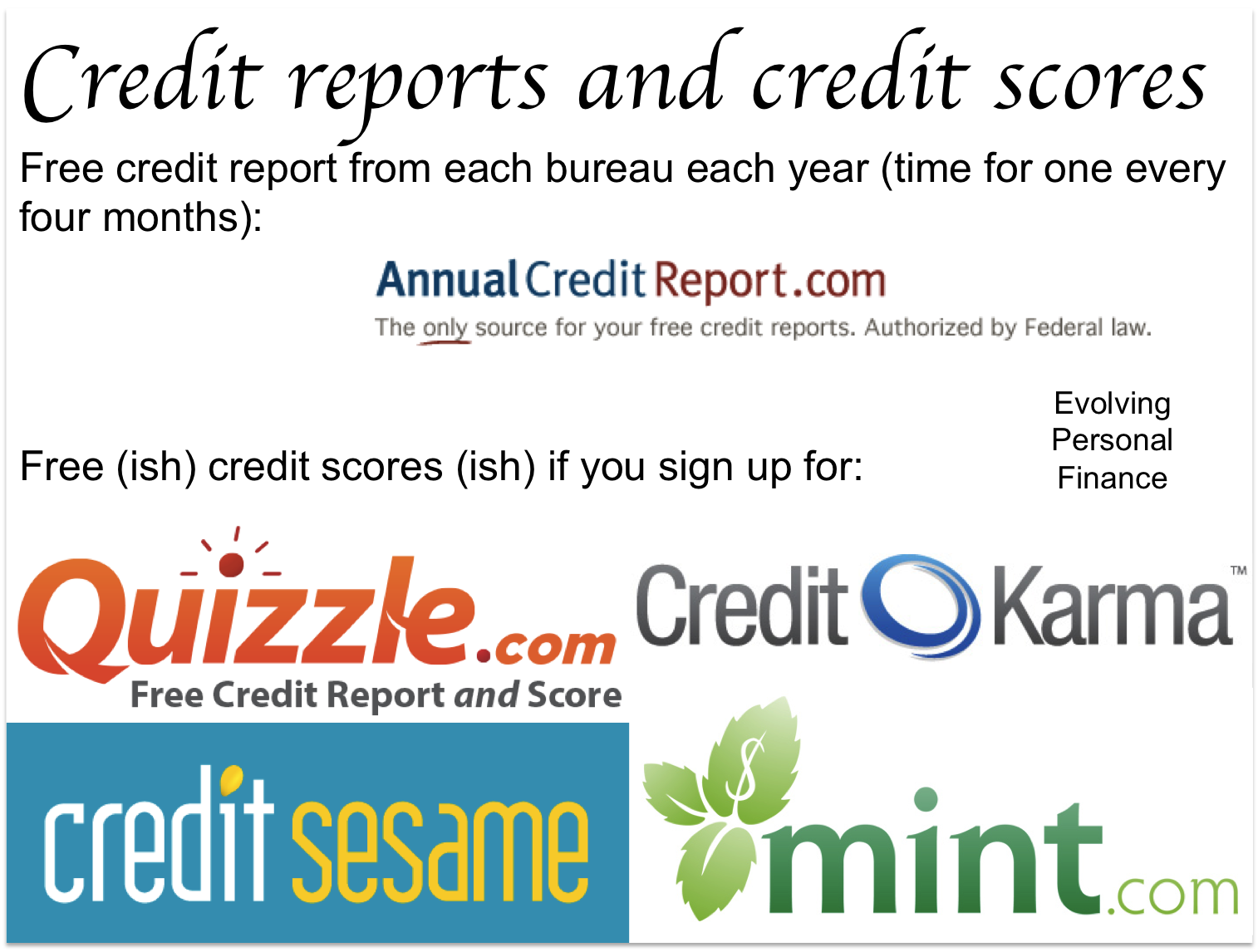 Free Credit Report Score >> Get Your Credit Score Ish For Free Ish Evolving