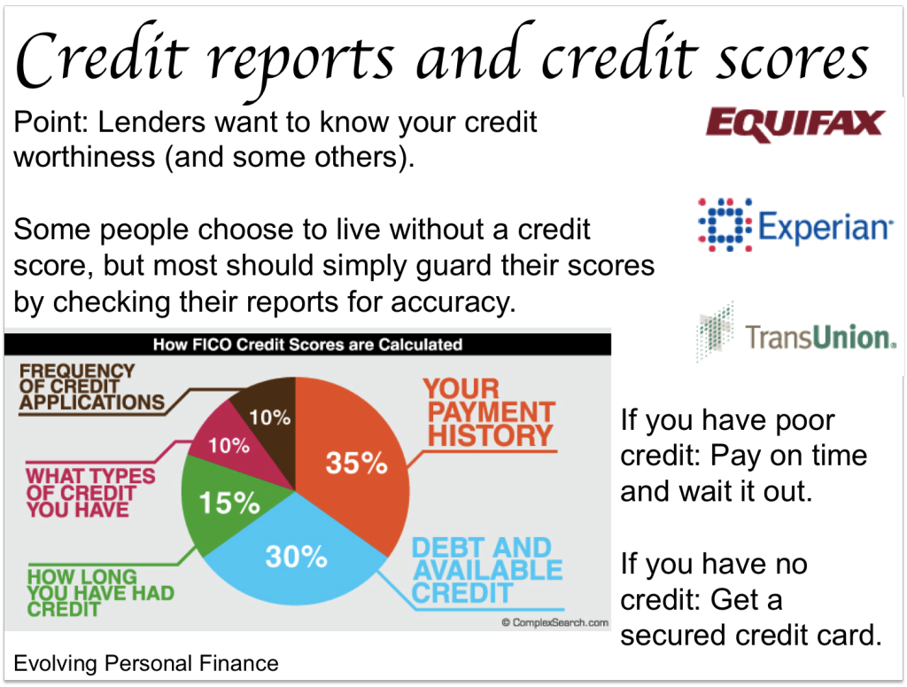 learn about credit reports and scores