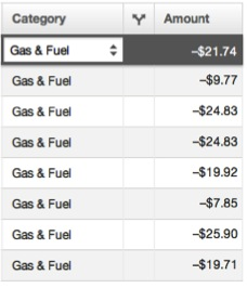 gas transactions